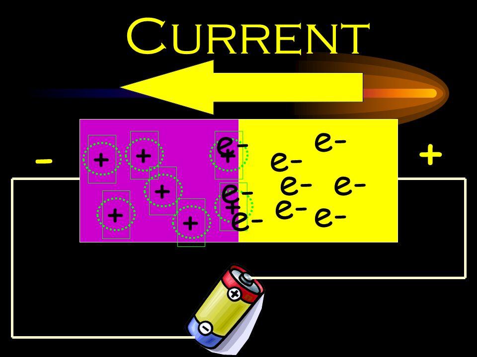 Current e- + - +