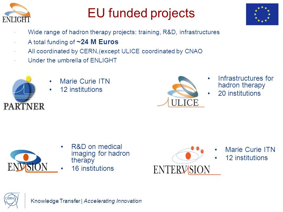 EU funded projects Infrastructures for hadron therapy Marie Curie ITN