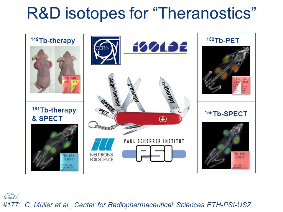 R&D isotopes for Theranostics