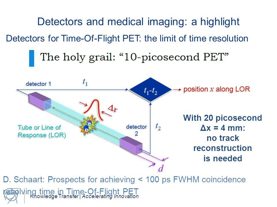 Detectors and medical imaging: a highlight