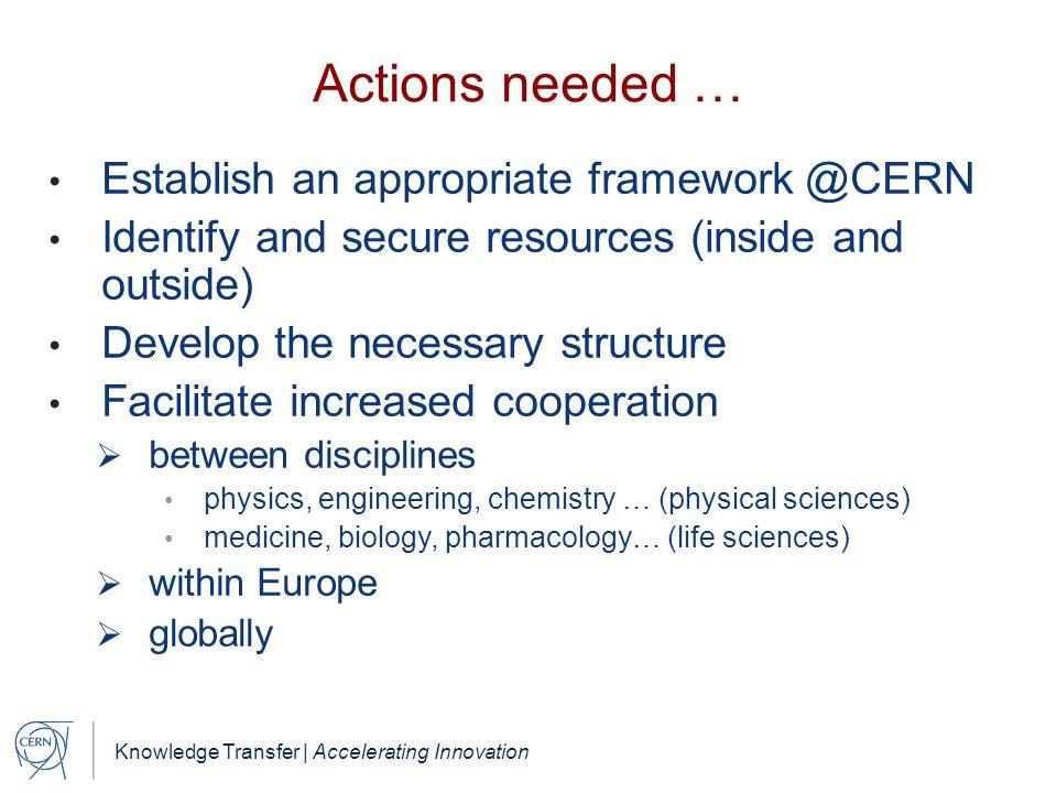 Actions needed … Establish an appropriate framework @CERN