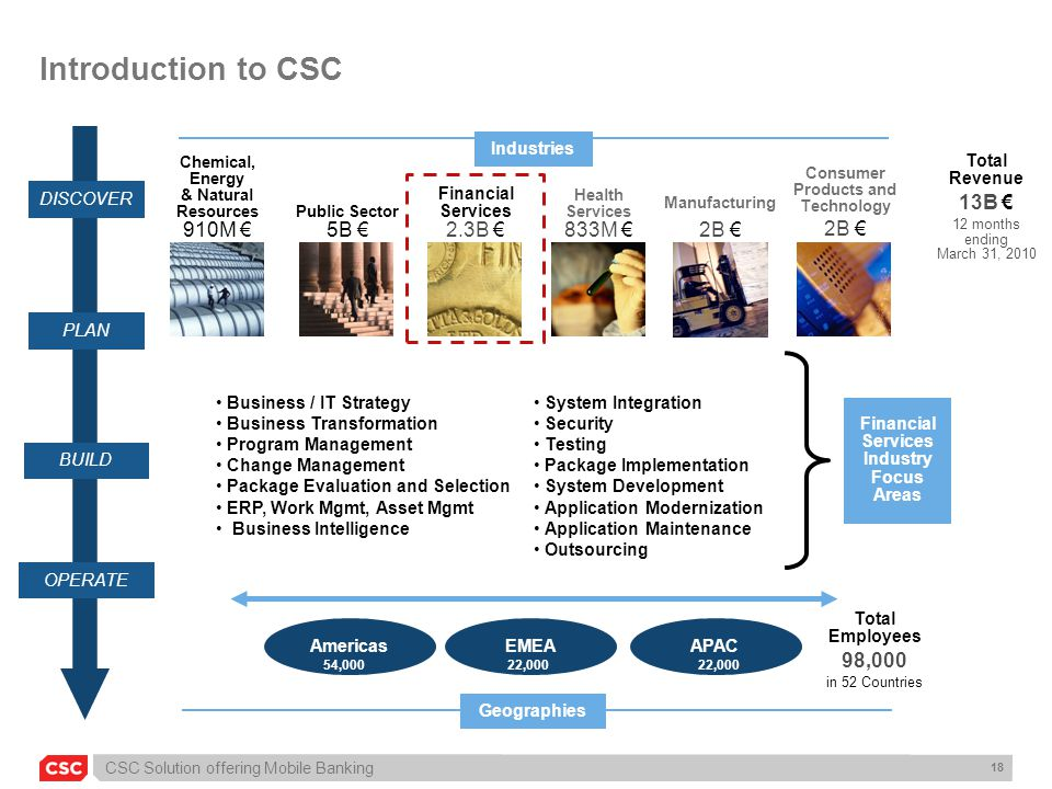 Introduction to CSC 13B € 2B € 2B € 98,000 DISCOVER PLAN BUILD OPERATE