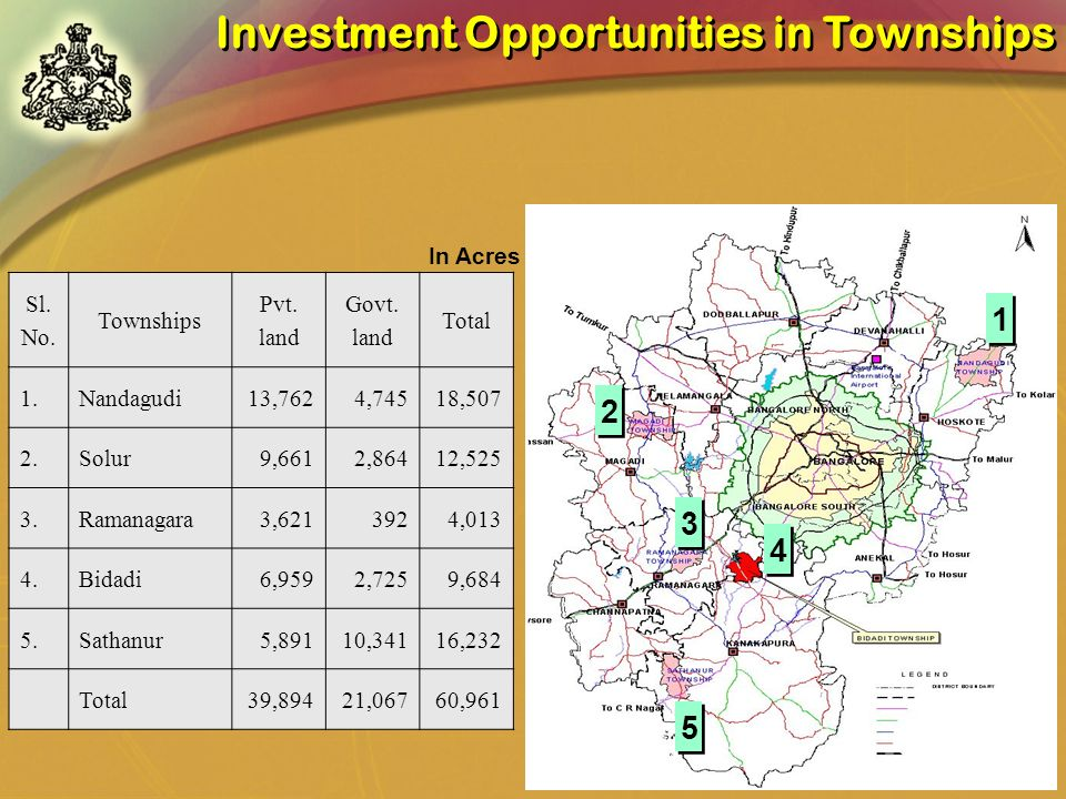 Investment Opportunities in Townships