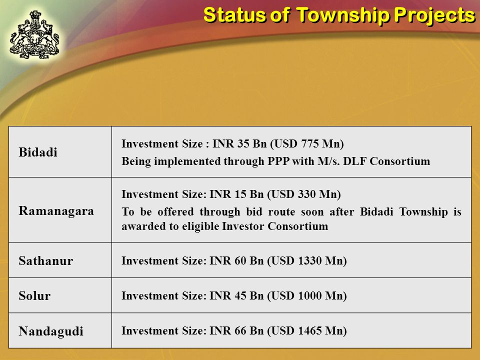 Status of Township Projects