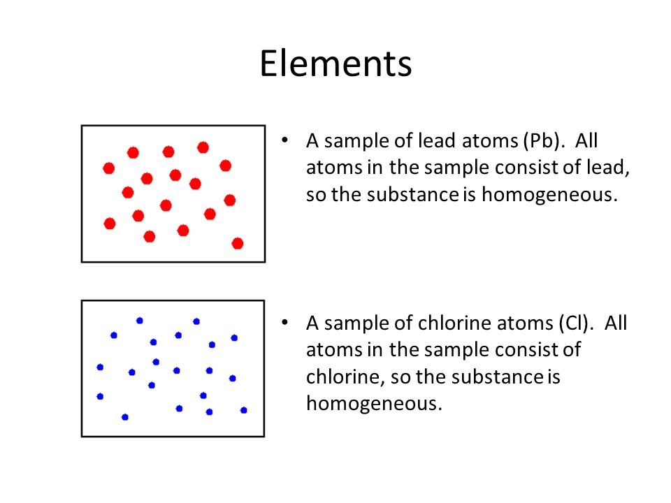 Elements A sample of lead atoms (Pb). All atoms in the sample consist of lead, so the substance is homogeneous.