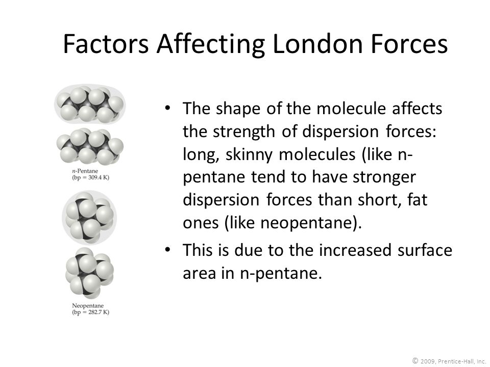 Factors Affecting London Forces