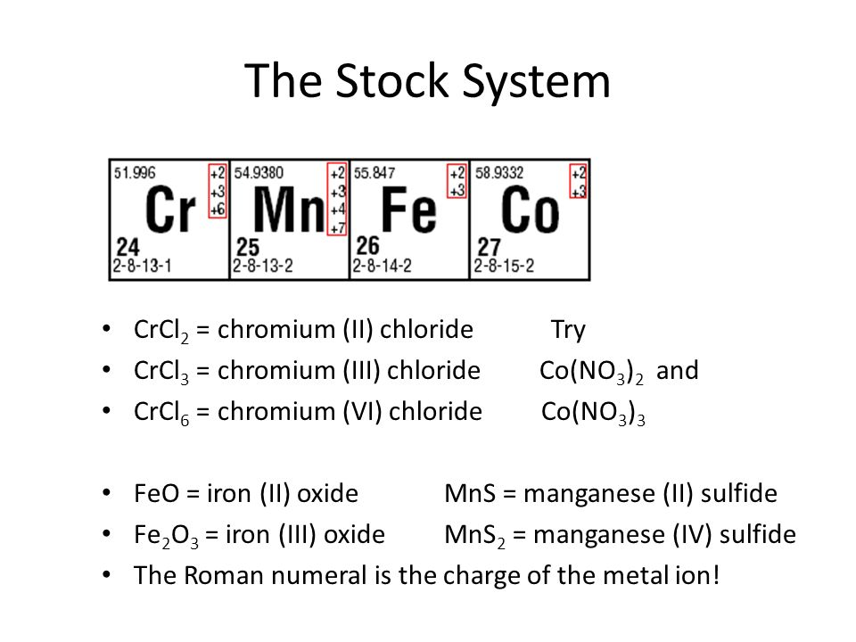 The Stock System CrCl2 = chromium (II) chloride Try