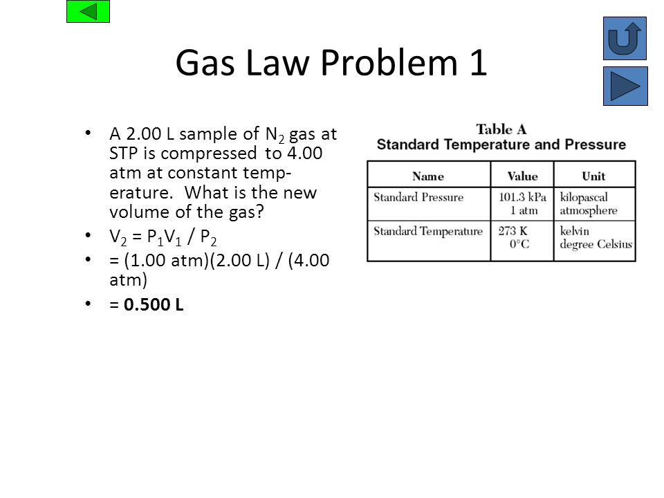 Gas Law Problem 1 A 2.00 L sample of N2 gas at STP is compressed to 4.00 atm at constant temp-erature. What is the new volume of the gas