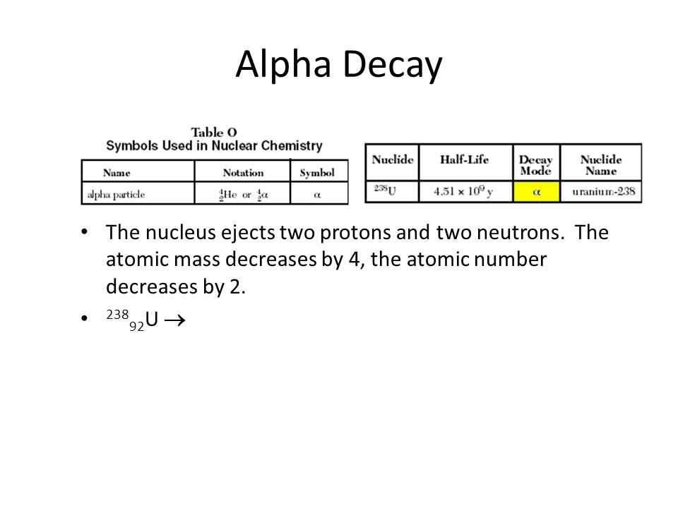 Alpha DecayThe nucleus ejects two protons and two neutrons. The atomic mass decreases by 4, the atomic number decreases by 2.