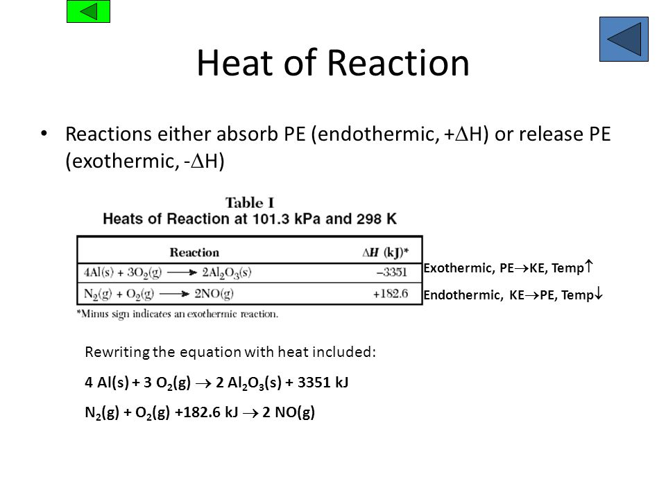 Heat of Reaction Reactions either absorb PE (endothermic, +DH) or release PE (exothermic, -DH) Exothermic, PEKE, Temp