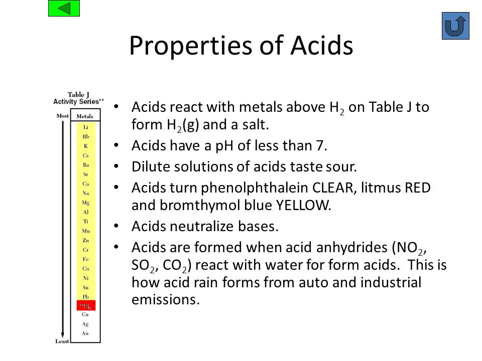 Properties of AcidsAcids react with metals above H2 on Table J to form H2(g) and a salt. Acids have a pH of less than 7.