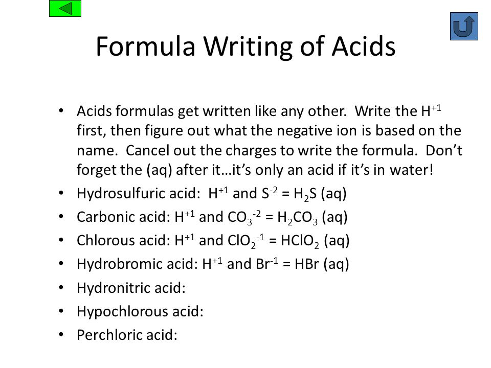 Formula Writing of Acids