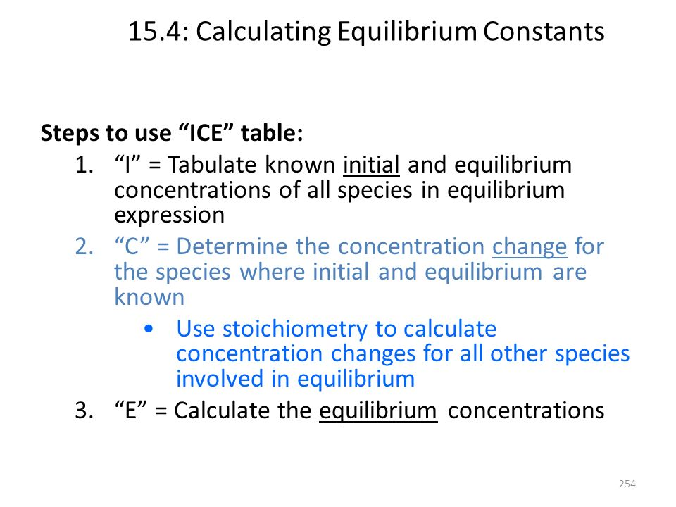 15.4: Calculating Equilibrium Constants