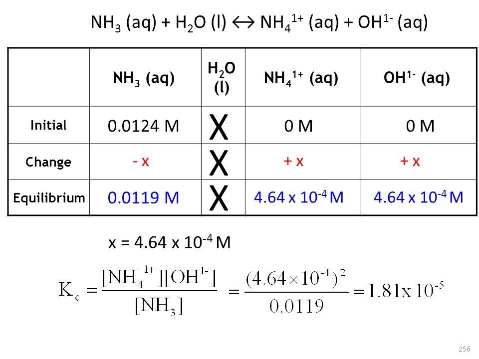 NH3 (aq) + H2O (l) ↔ NH41+ (aq) + OH1- (aq)
