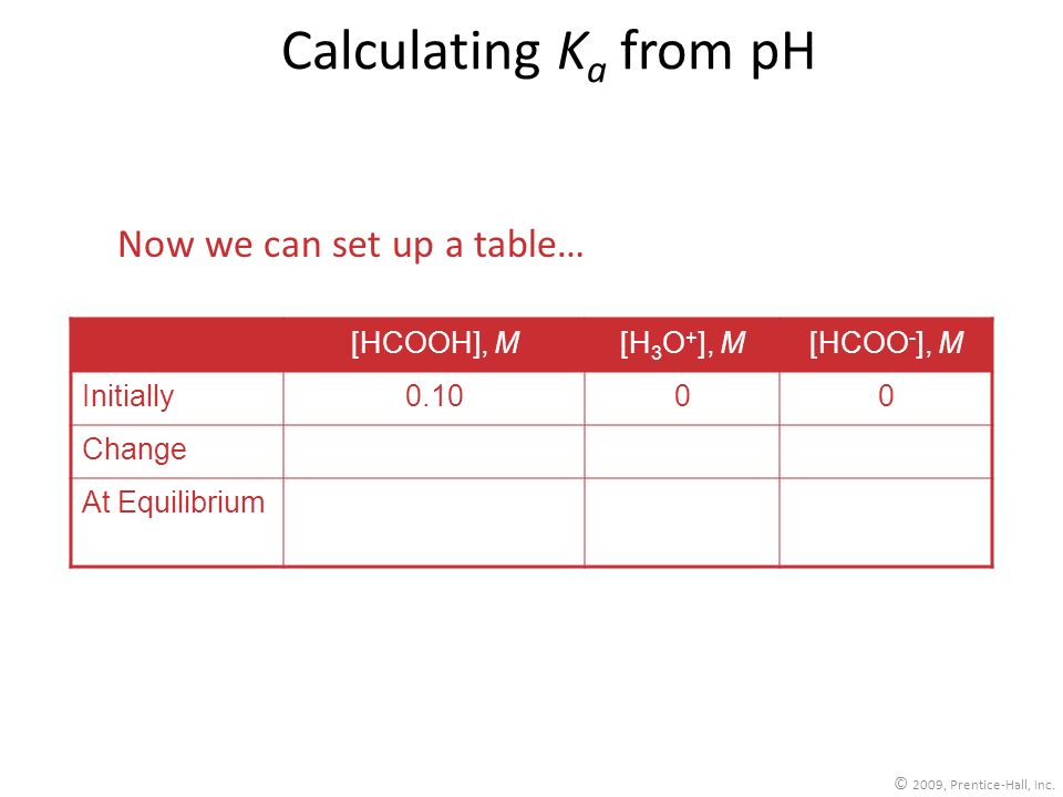 Calculating Ka from pH Now we can set up a table… [HCOOH], M [H3O+], M