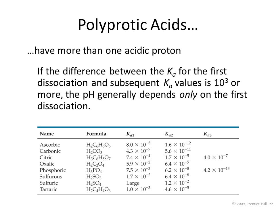 Polyprotic Acids… …have more than one acidic proton