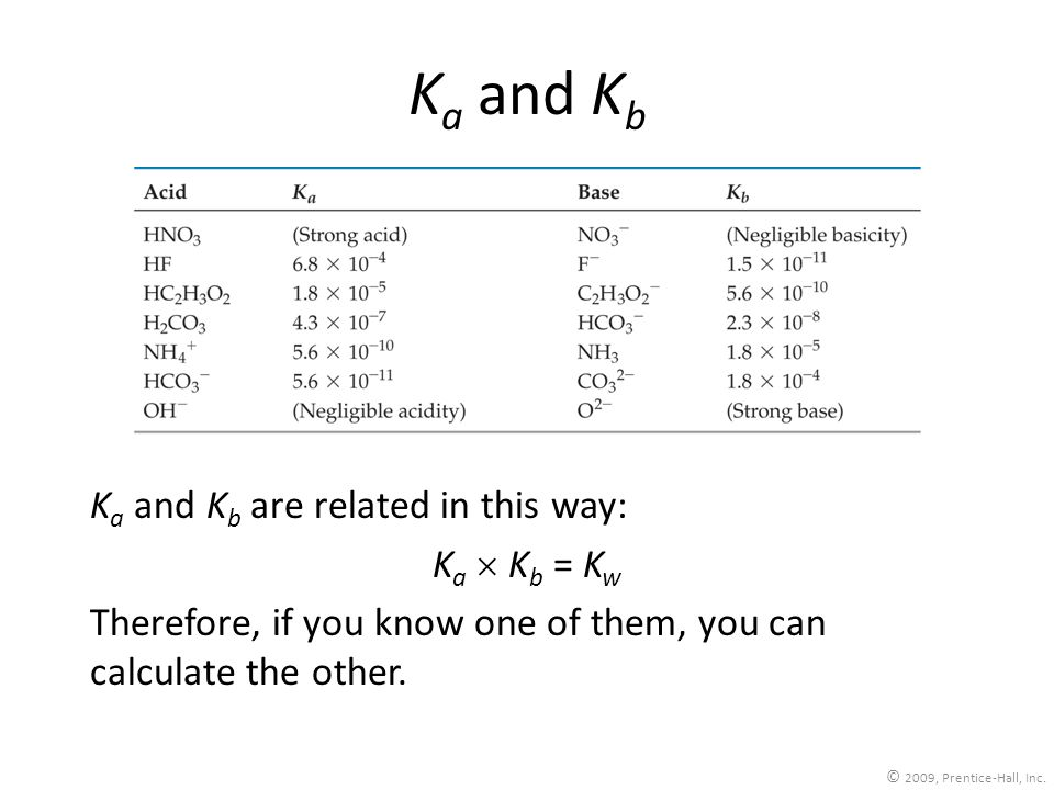 Ka and Kb Ka and Kb are related in this way: Ka  Kb = Kw