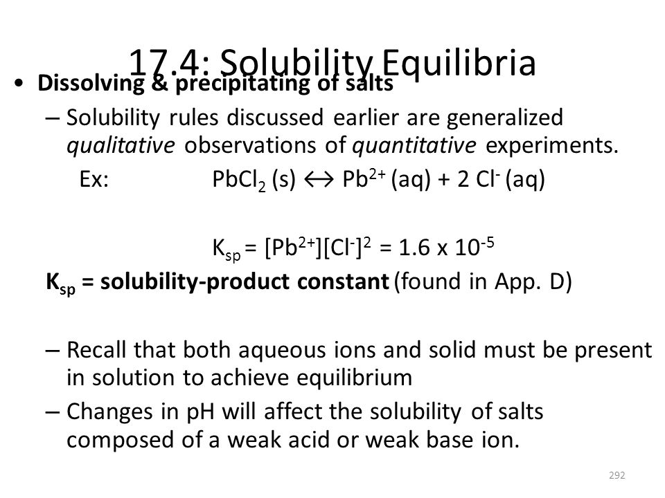 17.4: Solubility Equilibria
