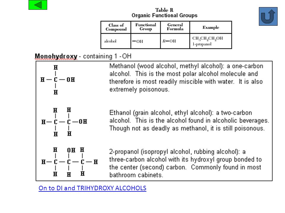 Alcohol On to DI and TRIHYDROXY ALCOHOLS