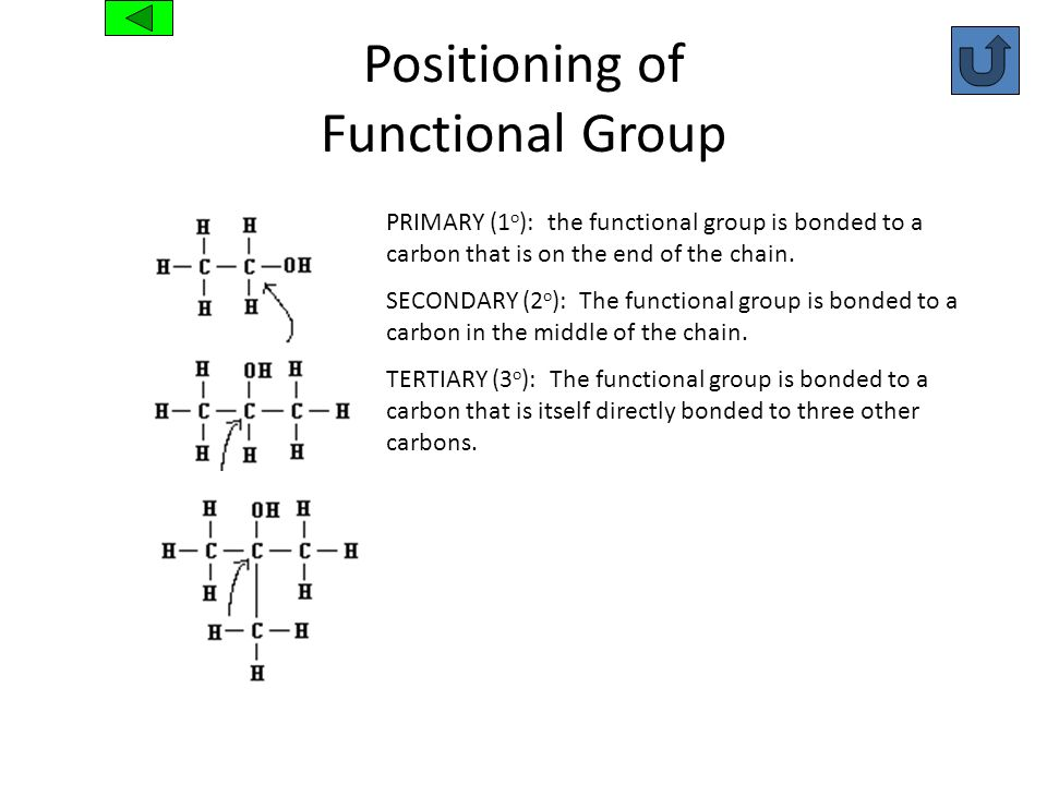 Positioning of Functional Group