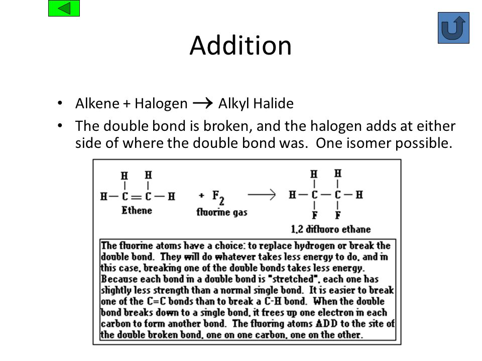 Addition Alkene + Halogen  Alkyl Halide