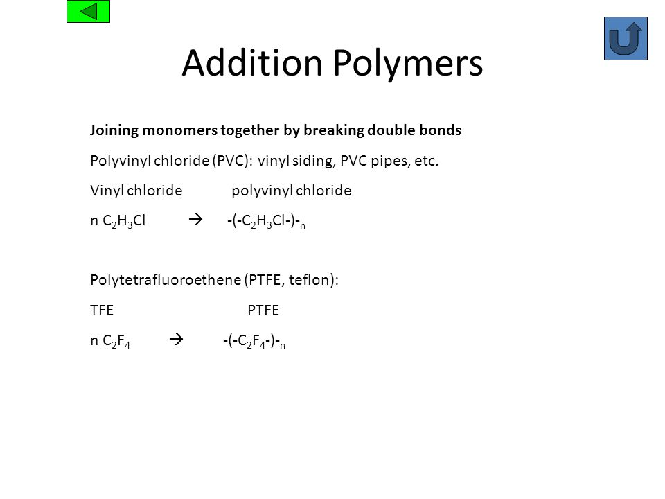 Addition Polymers Joining monomers together by breaking double bonds