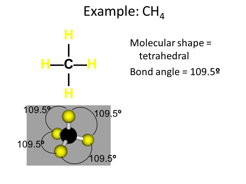 Example: CH4 H | H—C—H Molecular shape = tetrahedral