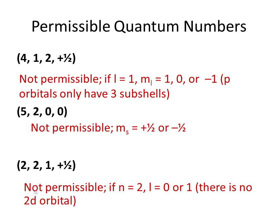Permissible Quantum Numbers