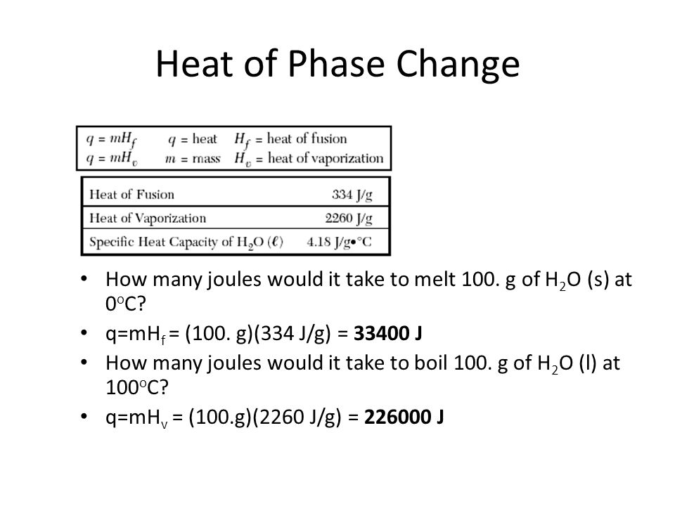 Heat of Phase Change How many joules would it take to melt 100. g of H2O (s) at 0oC q=mHf = (100. g)(334 J/g) = 33400 J.