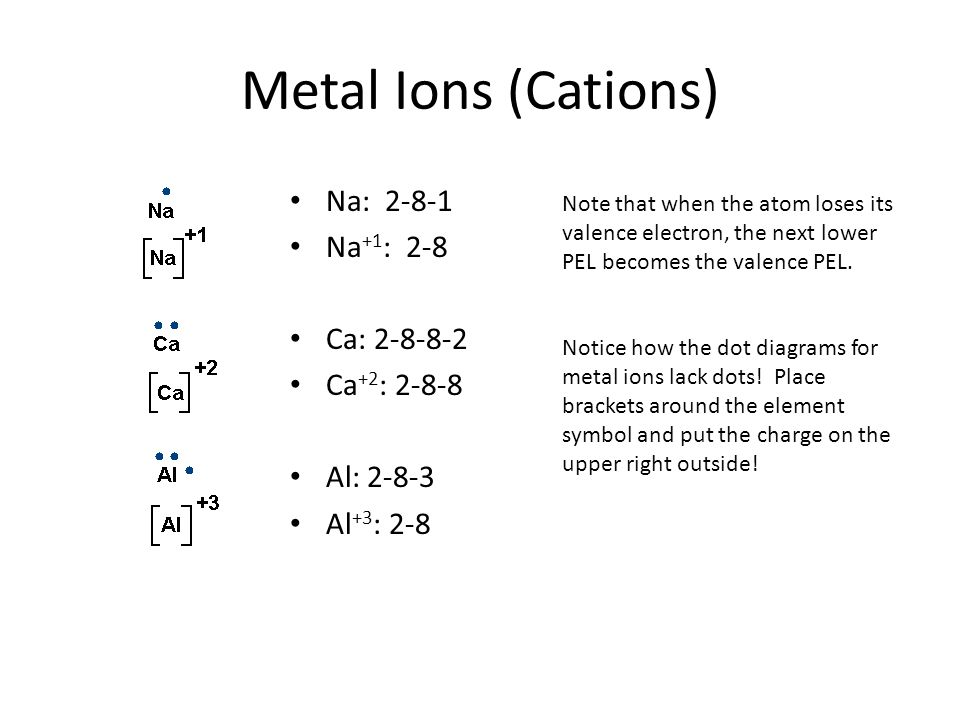 Metal Ions (Cations) Na: 2-8-1 Na+1: 2-8 Ca: 2-8-8-2 Ca+2: 2-8-8