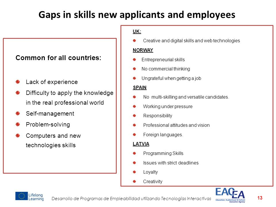 Gaps in skills new applicants and employees