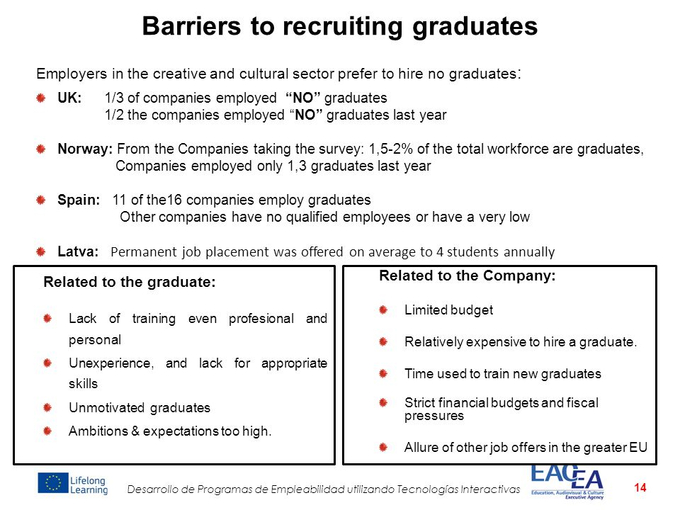 Barriers to recruiting graduates