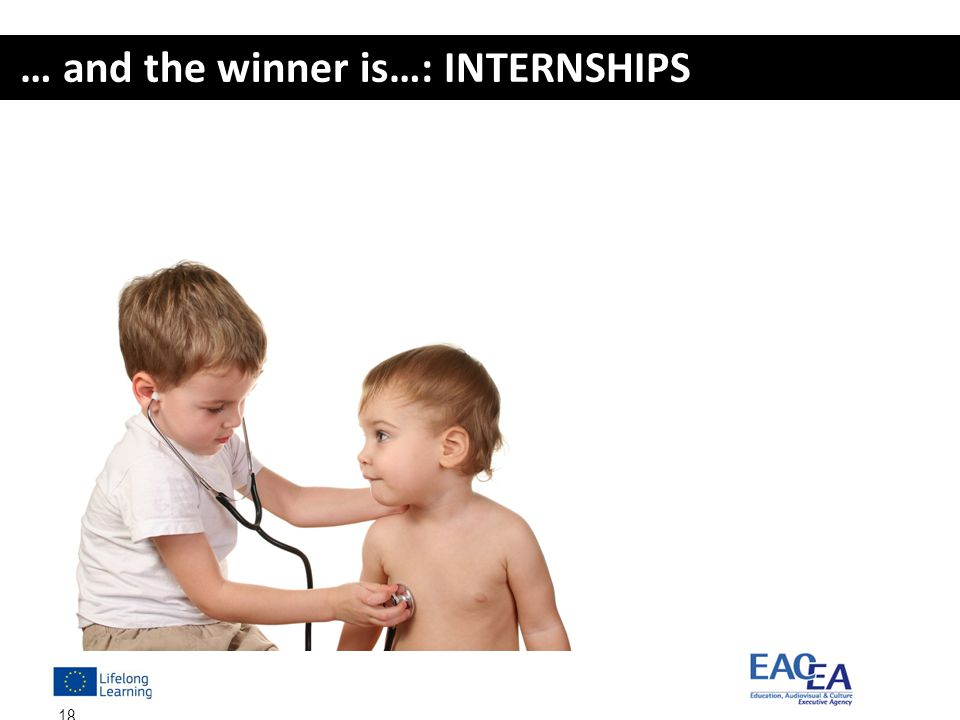 … and the winner is…: INTERNSHIPS
