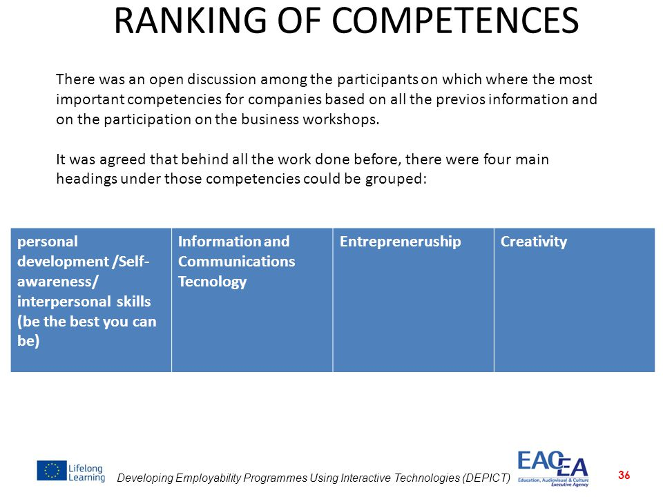 RANKING OF COMPETENCES