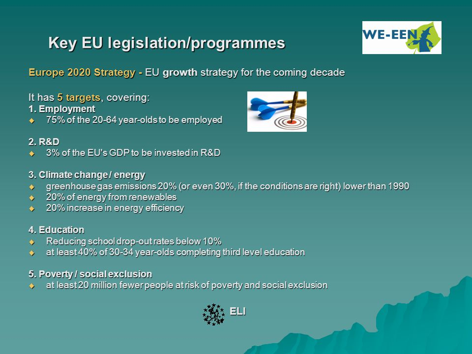 Key EU legislation/programmes