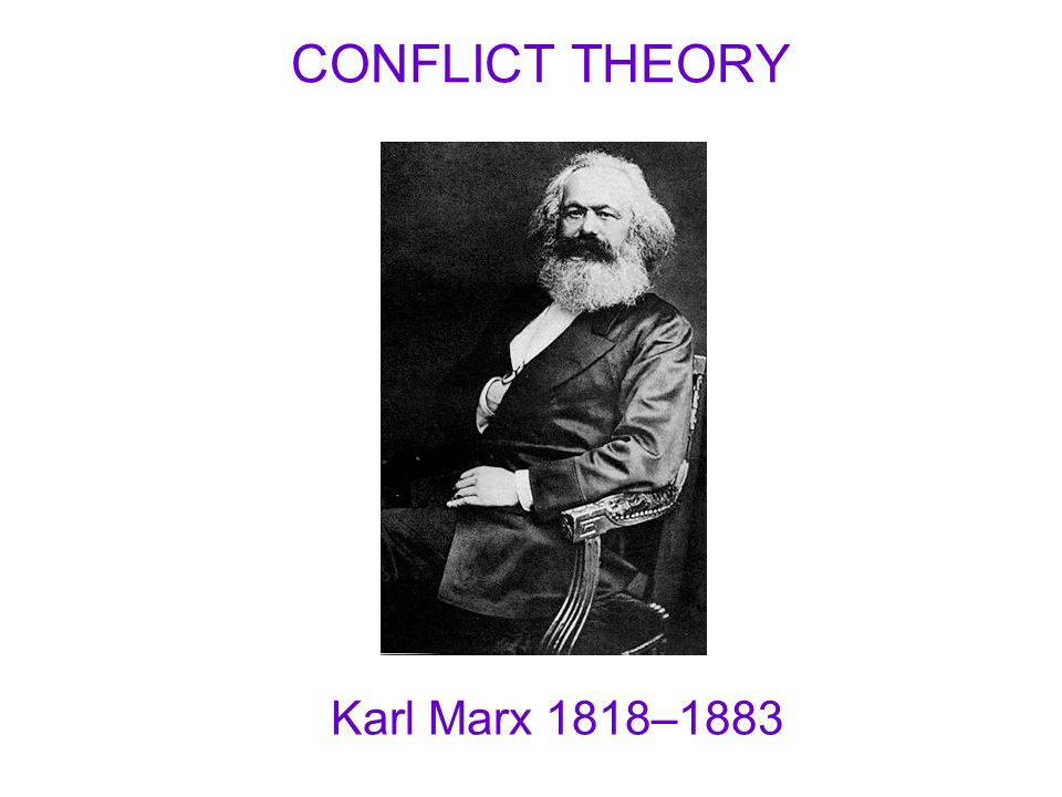 CONFLICT THEORY Karl Marx 1818–1883