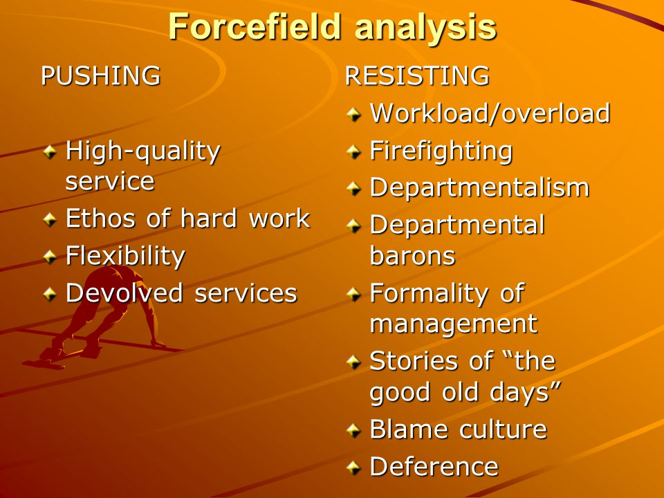 Forcefield analysis PUSHING High-quality service Ethos of hard work