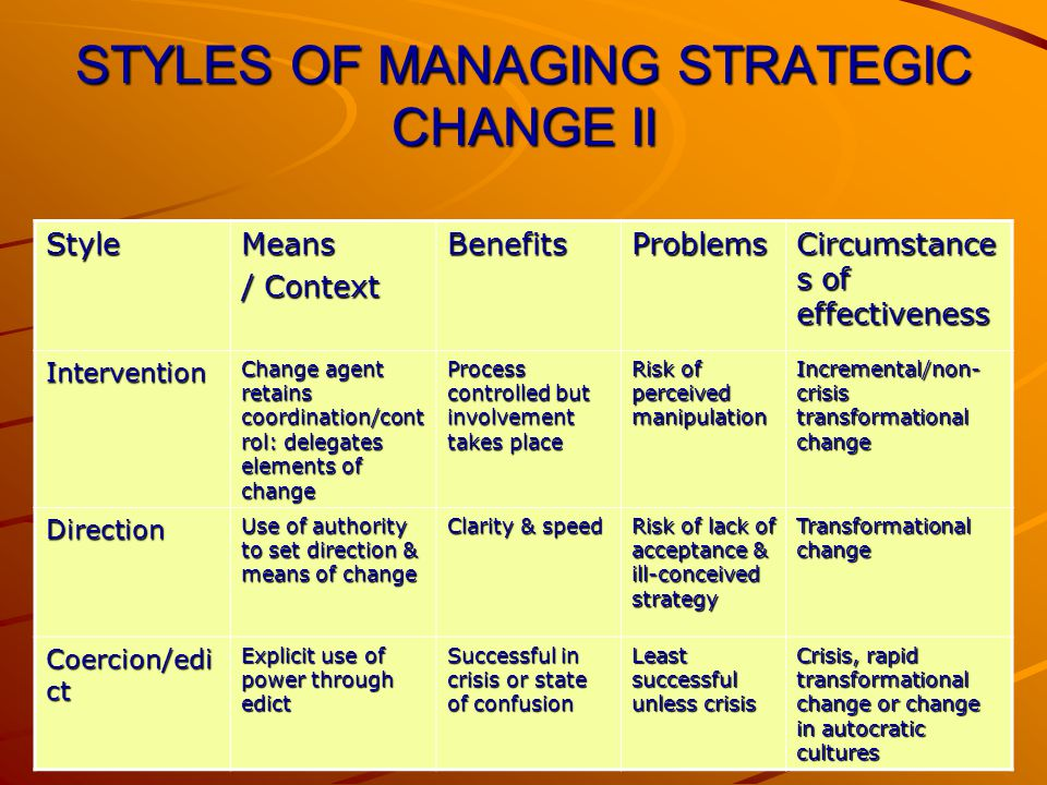 STYLES OF MANAGING STRATEGIC CHANGE II