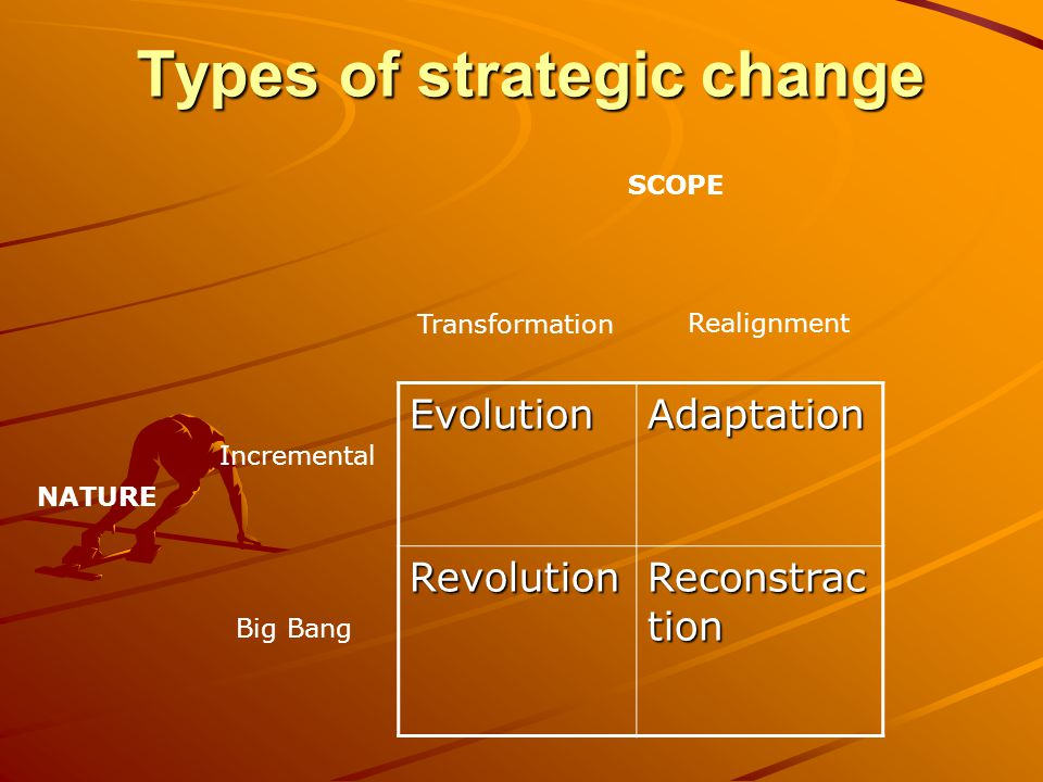 Types of strategic change
