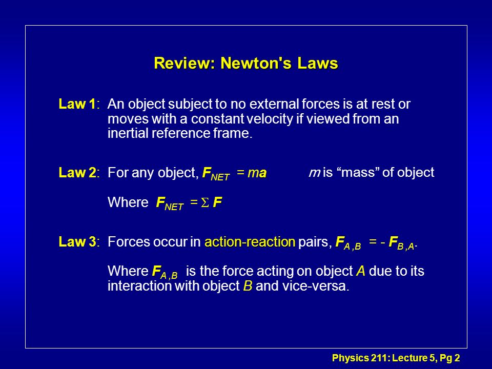 Review: Newton s Laws