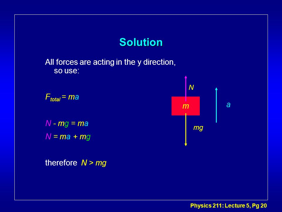 Solution All forces are acting in the y direction, so use: Ftotal = ma