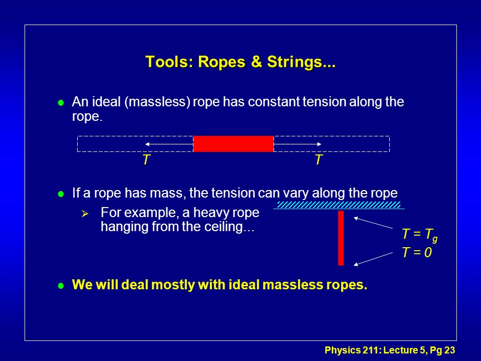 Tools: Ropes & Strings...An ideal (massless) rope has constant tension along the rope. If a rope has mass, the tension can vary along the rope.