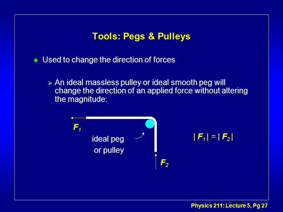 Tools: Pegs & Pulleys Used to change the direction of forces