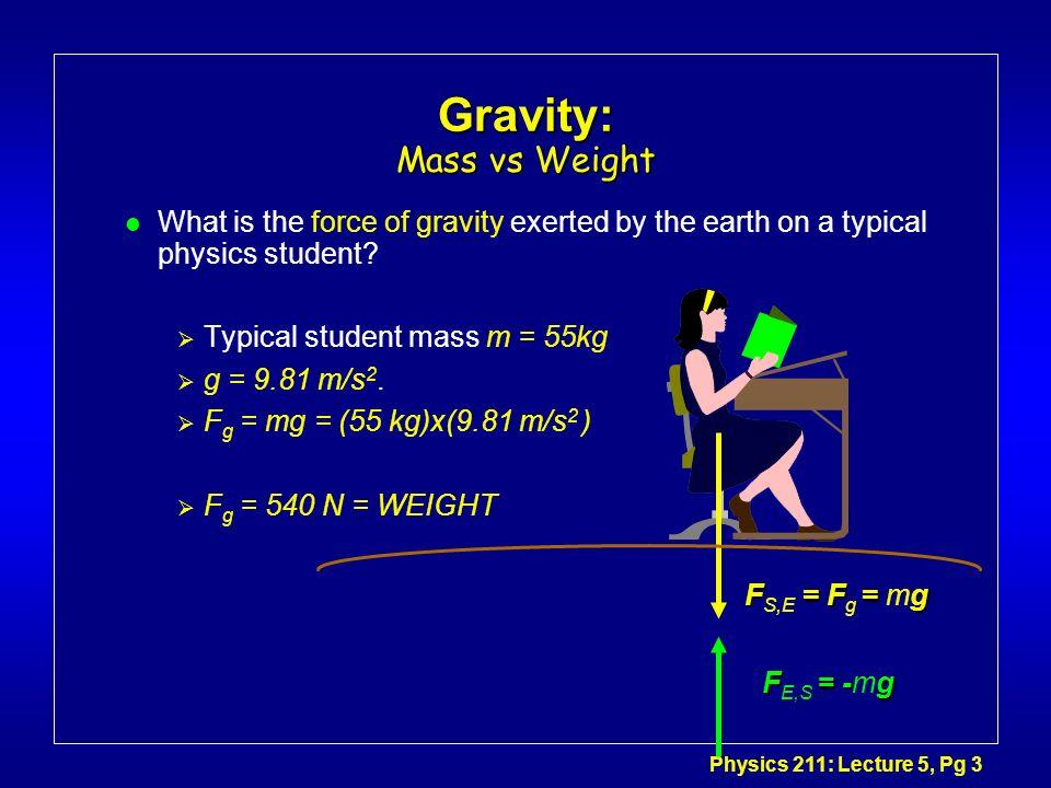 Gravity: Mass vs Weight