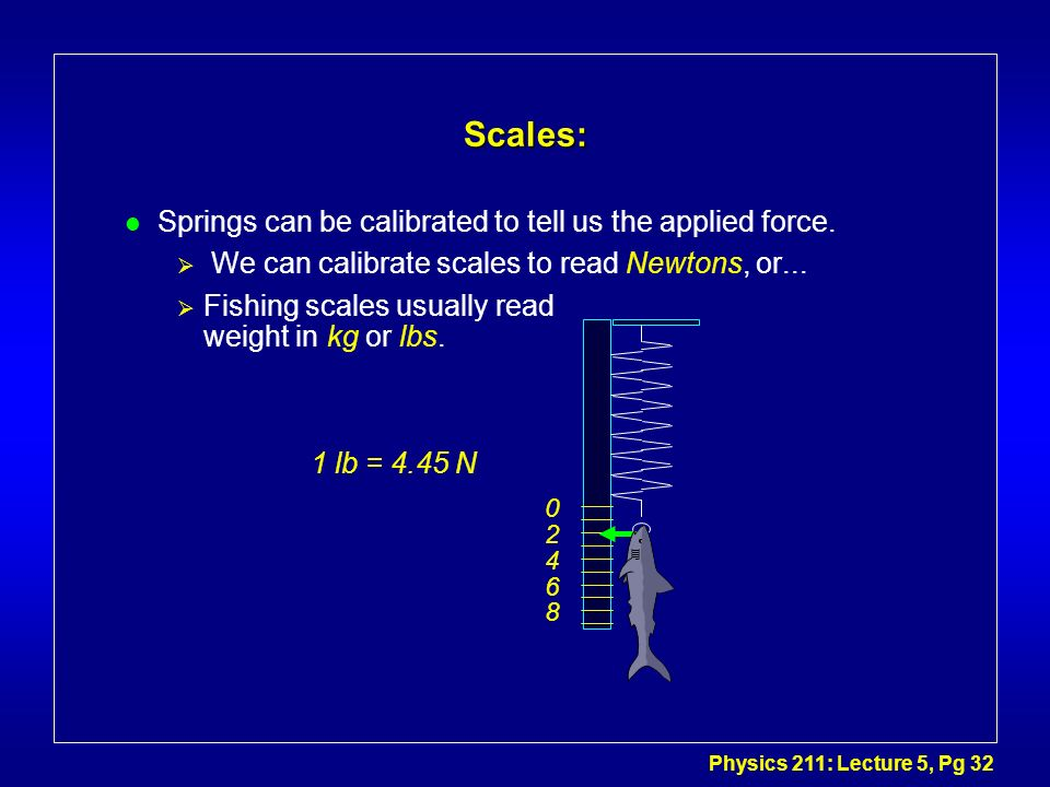 Scales: Springs can be calibrated to tell us the applied force.