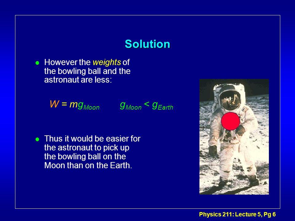 Solution W = mgMoon gMoon < gEarth