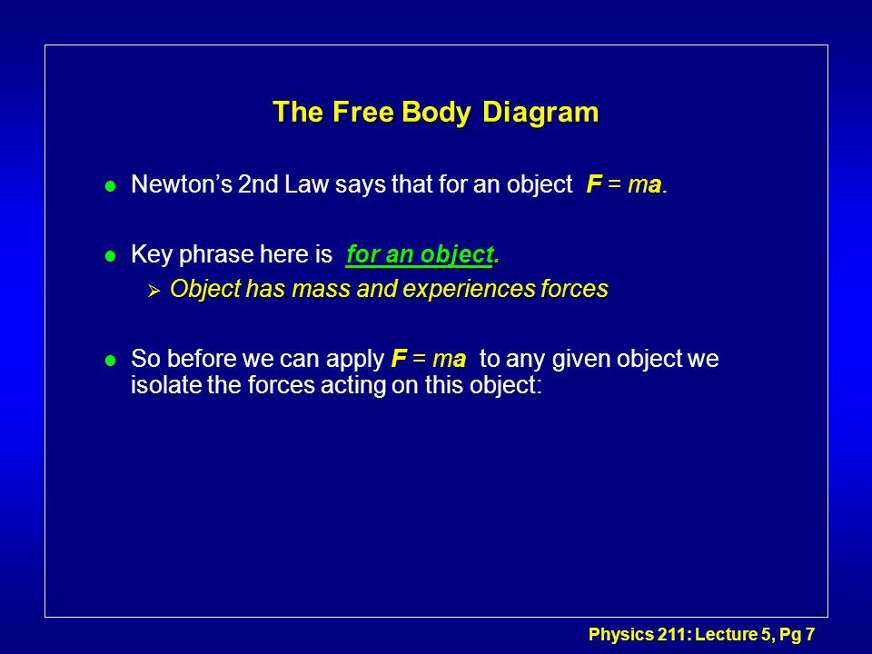 The Free Body Diagram Newton's 2nd Law says that for an object F = ma.