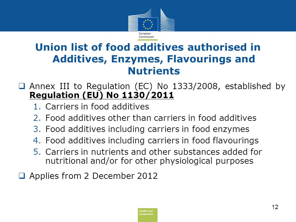 Union list of food additives authorised in Additives, Enzymes, Flavourings and Nutrients