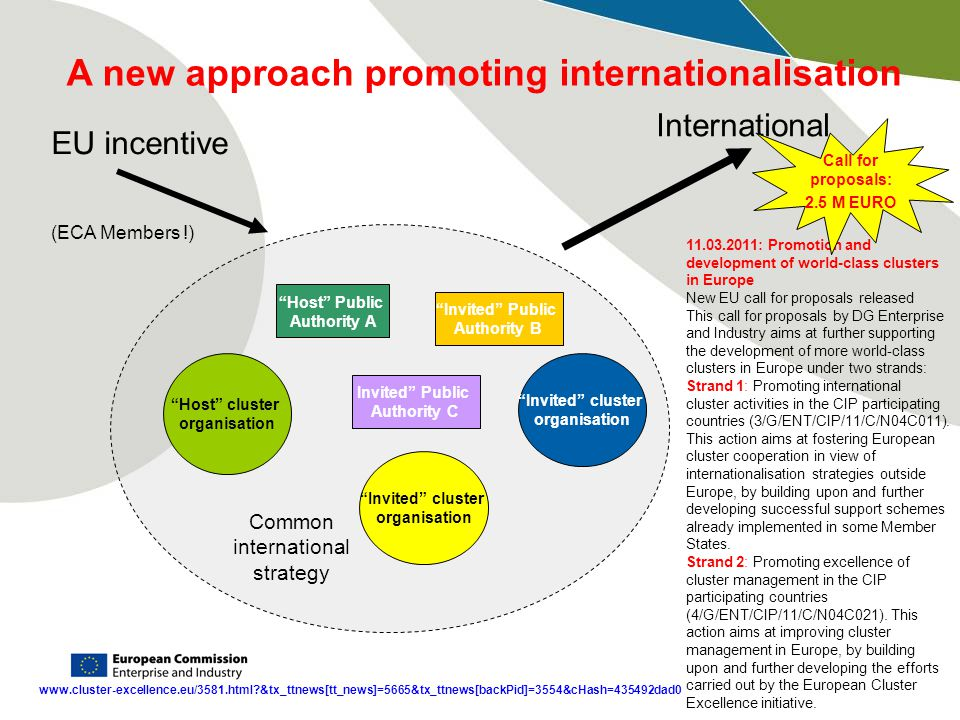 A new approach promoting internationalisation