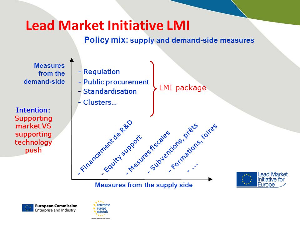 Lead Market Initiative LMI